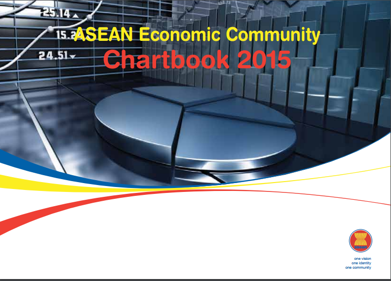 asean 2015 Asean's efforts to define a post-2015 asean economic community (aec) is an opportunity to address the competitiveness of its largest economic base – the small and medium enterprises (smes) sector – to achieve inclusive and sustainable economic.