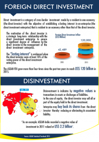 ASEAN foreign direct investment infographic