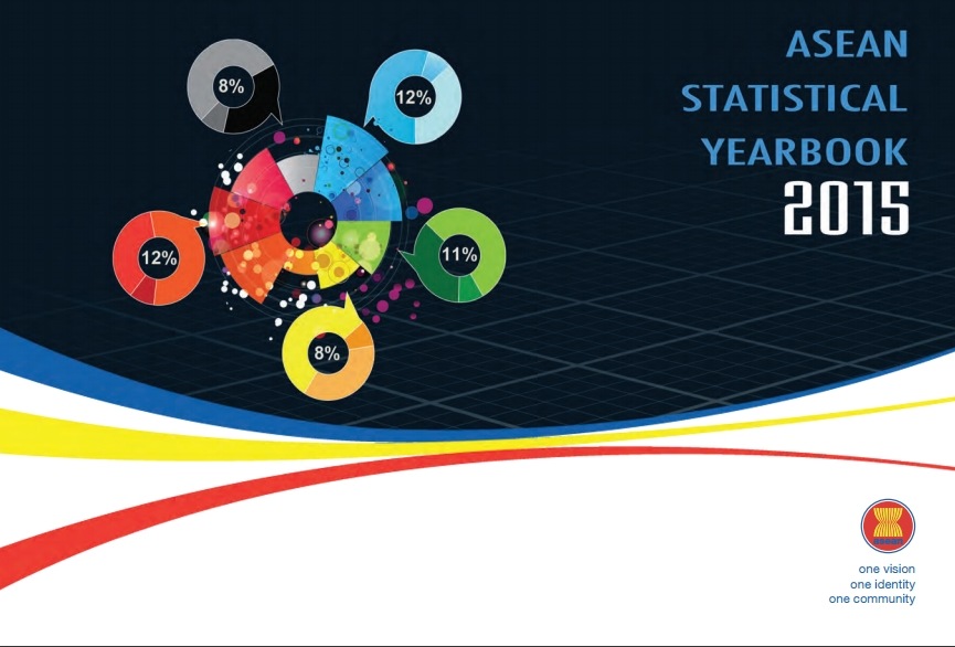 asean-statistical-yearbook-asyb-2015