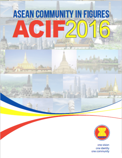 ASEAN Community in figures ACIF 2016
